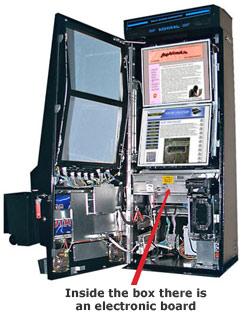 Игровые автоматы 90-х